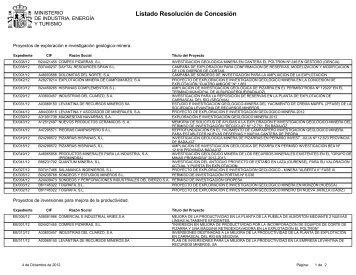 Listado Resolución de Concesión - Ministerio de Industria, Energía ...