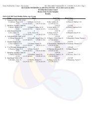 Final Results in PDF Format - University of Toledo Athletics