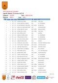 XXVII Cross de Leganés y XI Campeonato de Madrid Absoluto de ... - Page 3