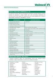 Anexo 2 - Cobertura padrão de Intercâmbio