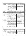 Javaslatok - Page 6