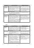 Javaslatok - Page 7