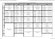 Anul III - Facultatea de Medicina si Farmacie Oradea