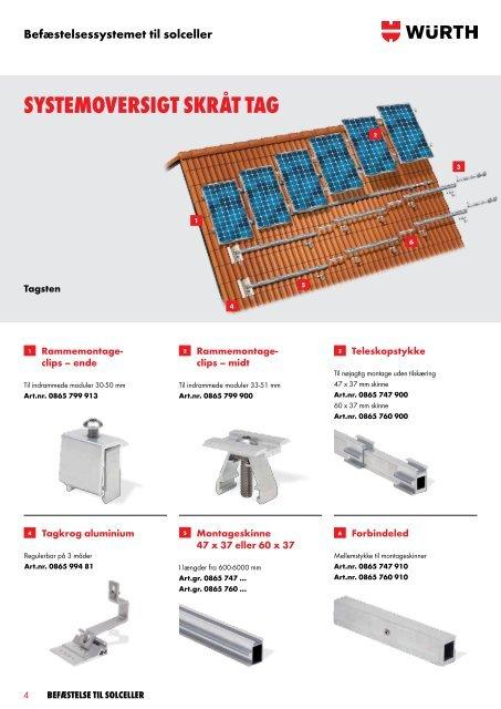 Befæstelsessystemet til solceller - Würth Danmark A/S