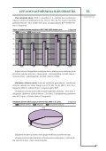 pdf byla - Finansų ministerija - Page 6