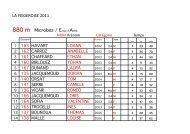Résultats 2011.xlsx - Nico la Clusaz