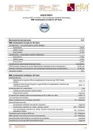 HIRDETMÉNY MBI bankszámla kondíciói (Ft-ban) Bankszámla ...