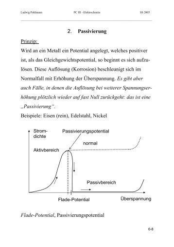 2. Passivierung Prinzip: Wird an ein Metall ein Potential ... - Userpage