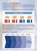 der Success Universe Produktfolder - MBI - Seite 5