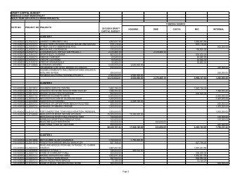 Final Draft Capital Budget 2013-2014 22March2013.pdf150.93 KB