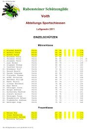 Rabensteiner Schützengilde Voith Abteilungs Sportschiessen ...
