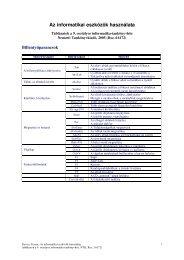 Táblázatok a szoftverek használatához