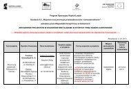 """Program Operacyjny Kapitał Ludzki Działanie 6.2 """"Wsparcie oraz ..."""