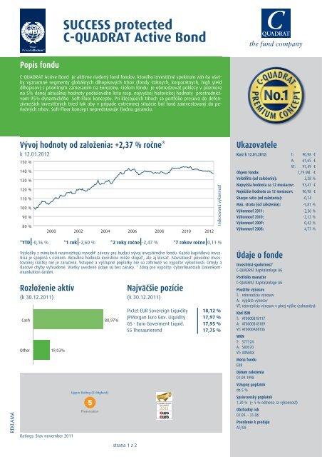 SUCCESS protected C-QUADRAT Active Bond Popis fondu - MBI