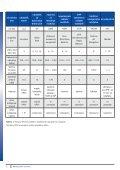 NAVIGACIJSKA SREDSTVA - Forum EMS - Page 4