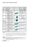 TOX Controls 0107 dt.qxd - TOX PRESSOTECHNIK GmbH & Co.KG - Page 6