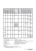 TOX Controls 0107 dt.qxd - TOX PRESSOTECHNIK GmbH & Co.KG - Page 7