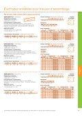 Catalogue 2013 Chap.3 - Oerlikon - Page 3