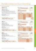 Catalogue 2013 Chap.3 - Oerlikon - Page 5