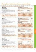 Catalogue 2013 Chap.3 - Oerlikon - Page 7
