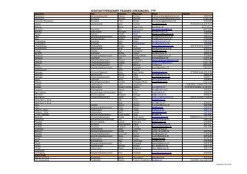 FTF - Traineekontakter hos JC 0402 2013