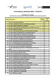 Rangfolge der Vorschläge - Stadtbezirk Mitte