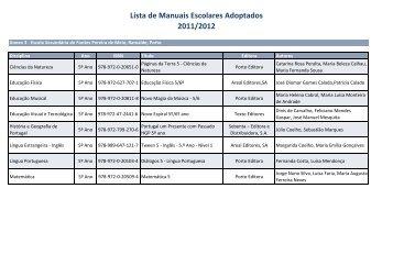 Lista de Manuais Escolares Adoptados 2011/2012 - ES de Fontes ...