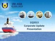 Presentation - Uni-Asia Finance Corporation