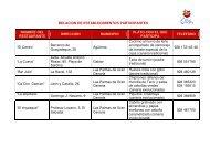 relacion de establecimientos participantes nombre - Cabildo de ...