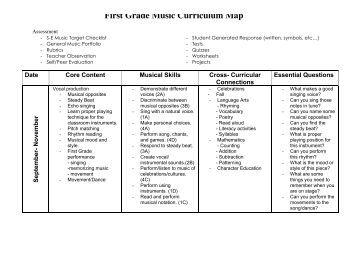 music curriculum map template - curriculum