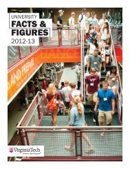 University Facts & Figures - Virginia Tech