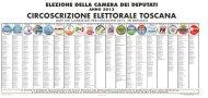 Manifesti liste e candidati - Comune di Serravalle Pistoiese