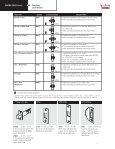 DORMA D800 DB600 - DORMA International - Page 5