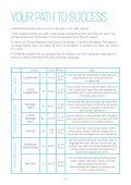 French Courses - Institut Francais - Page 5