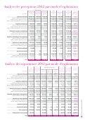les annexes du rapport 2012 - Scam - Page 5