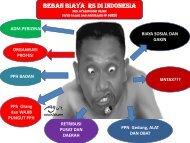 MASALAH RETRISBUSI DAN PAJAK RS_drSyarifuddin.pdf