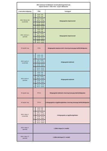 A konzultácó időpontja Tantárgyak 1. 2. 8:00 - 8:45 8:50 - 9:35 ... - KAB