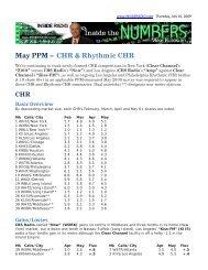 <Head>May PPM – CHR & Rhythmic CHR