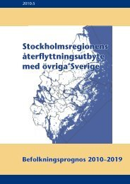 Stockholmsregionens återflyttningsutbyte med övriga Sverige - LUP