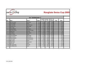 Rangliste Swiss Cup 2009