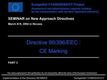 Directive 90/396/EEC : CE Marking