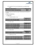 HBC power connector Product description • Contact ... - Hypertac - Page 7