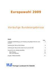 Europawahl 2009 - Wahlen in Thüringen