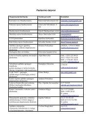 Pasitarimo dalyvių sąrašas - Aplinkos apsaugos agentūra