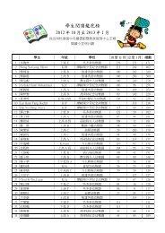 學生閱讀龍虎榜2012 年10 月 - 保良局杜偉强中央圖書館暨教案資源中心