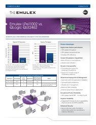 Emulex LPe11002 vs. QLogic QLE2462