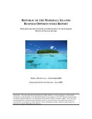 republic of the marshall islands business opportunities report
