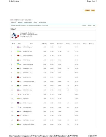 Page 1 of 2 Info System 7/20/2009 http://results.worldgames2009.tw ...