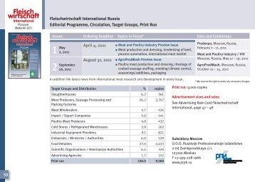 April 4, 2011 Fleischwirtschaft International Russia Editorial ...