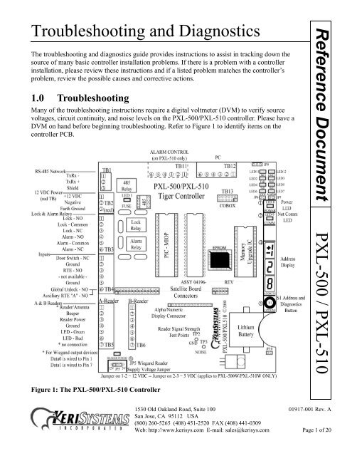 [SCHEMATICS_4UK]  PXL-500 / PXL-510 Troubleshooting and Diagnostics - Keri Systems | Keri Access Wiring Diagram |  | Yumpu